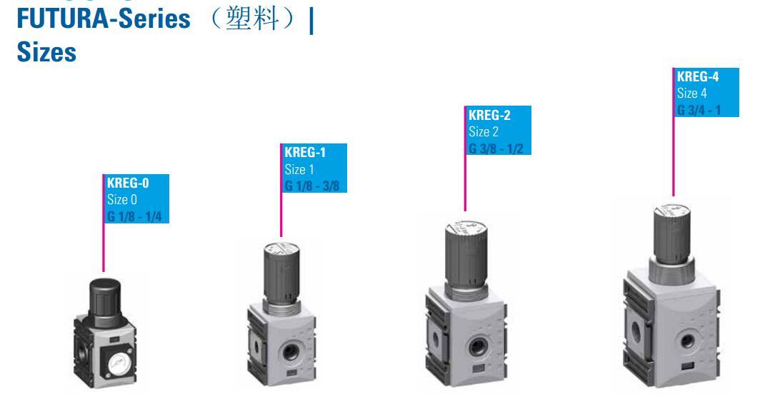 FUTURA-Series(塑料).jpg