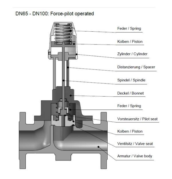 气动阀结构图2.jpg