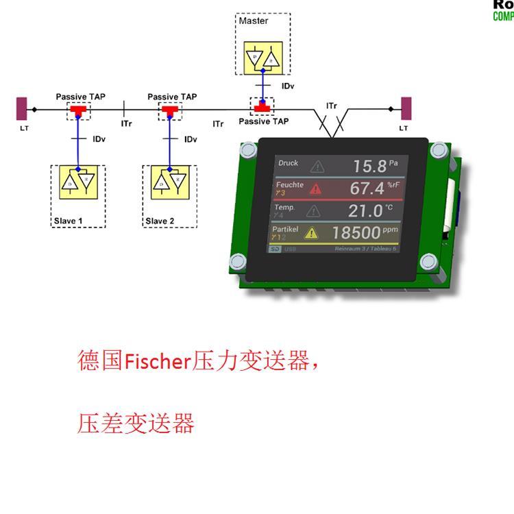 德国Fischer压力变送器,压差变送器5.jpg